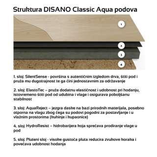 DISANO HARO 9,3mm/Kl.33 CLASSIC AQUA 536 251 COUNTRY OAK GREY p=2,39